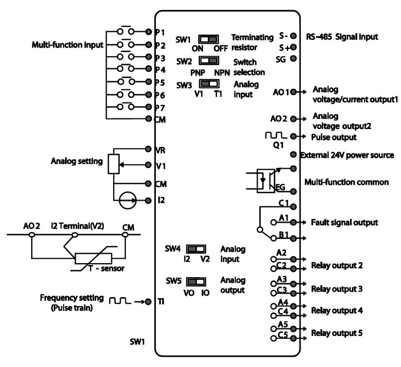LG S100 - schemat falownika