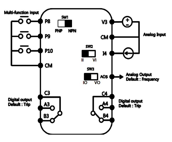 Schemat karty I/O