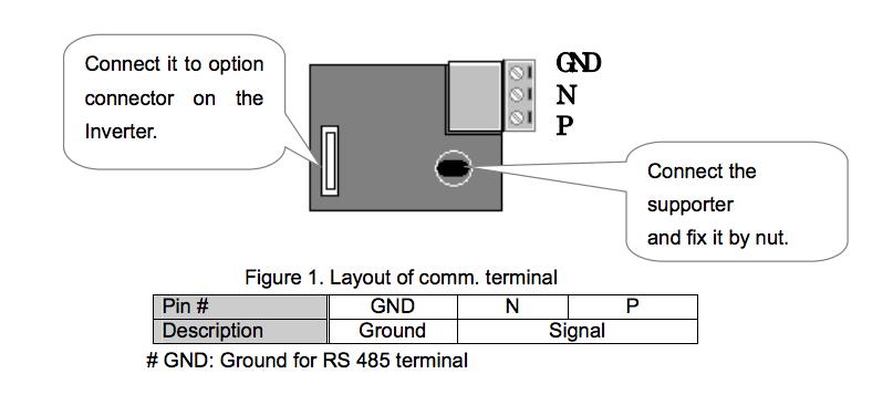 Karta Modbus-RTU SV-iC5