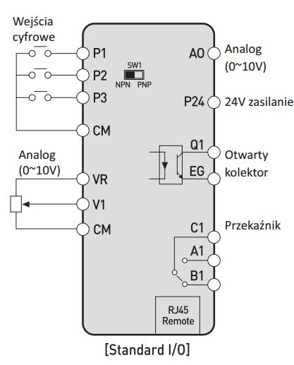 Schemat Falownika LG M100 w wersji Standard